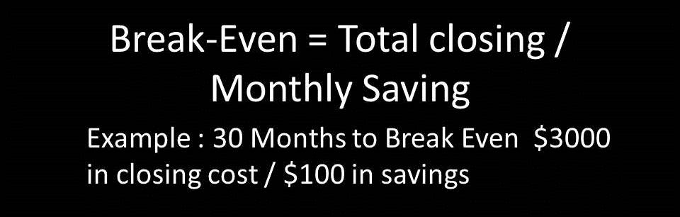 Break-Even = Total closing